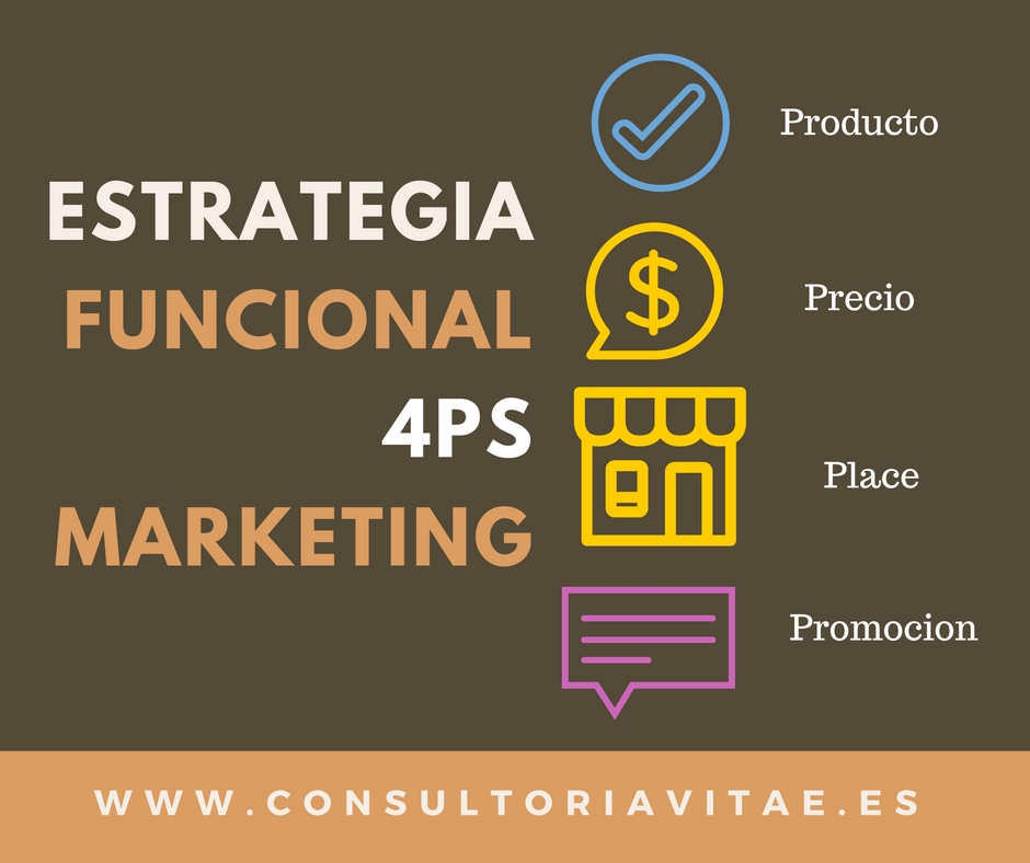 Marketing Funcional